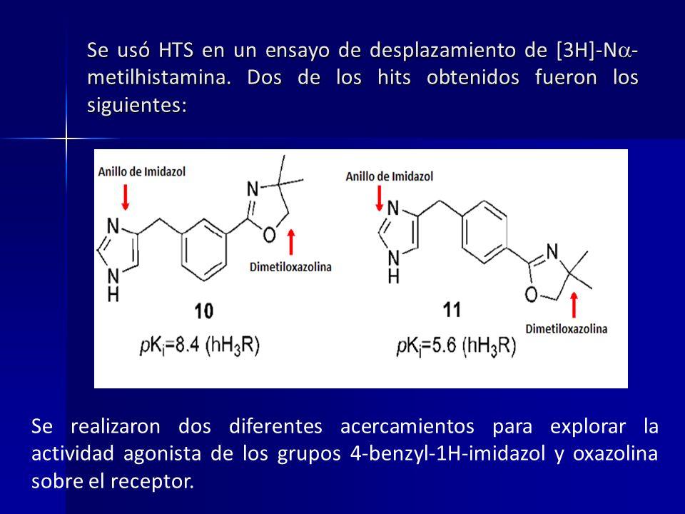 Se usó HTS en un ensayo de desplazamiento de [3H]-N-metilhistamina
